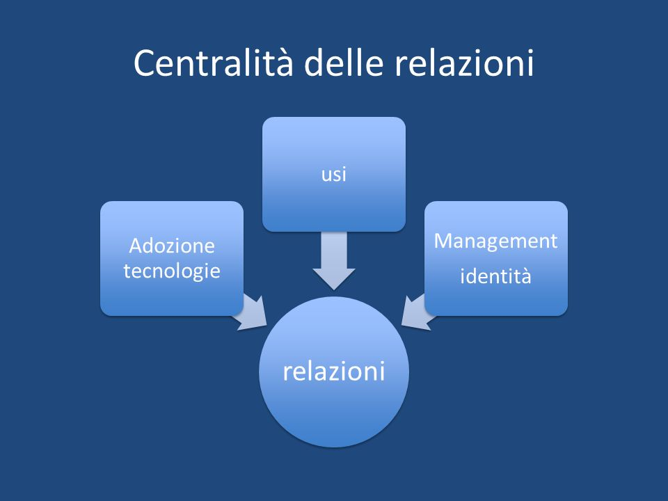 Centralità delle relazioni