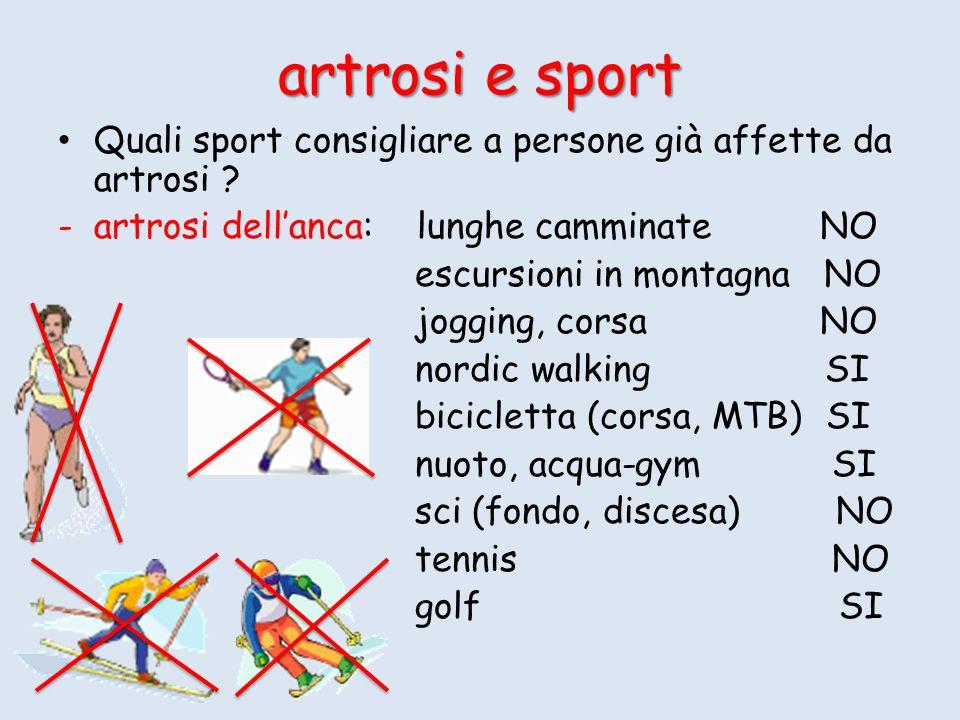 artrosi e sport Quali sport consigliare a persone già affette da artrosi artrosi dell'anca: lunghe camminate NO.