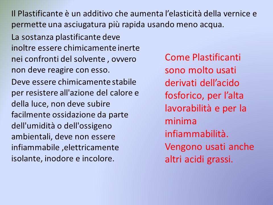 Il Plastificante è un additivo che aumenta l'elasticità della vernice e permette una asciugatura più rapida usando meno acqua.