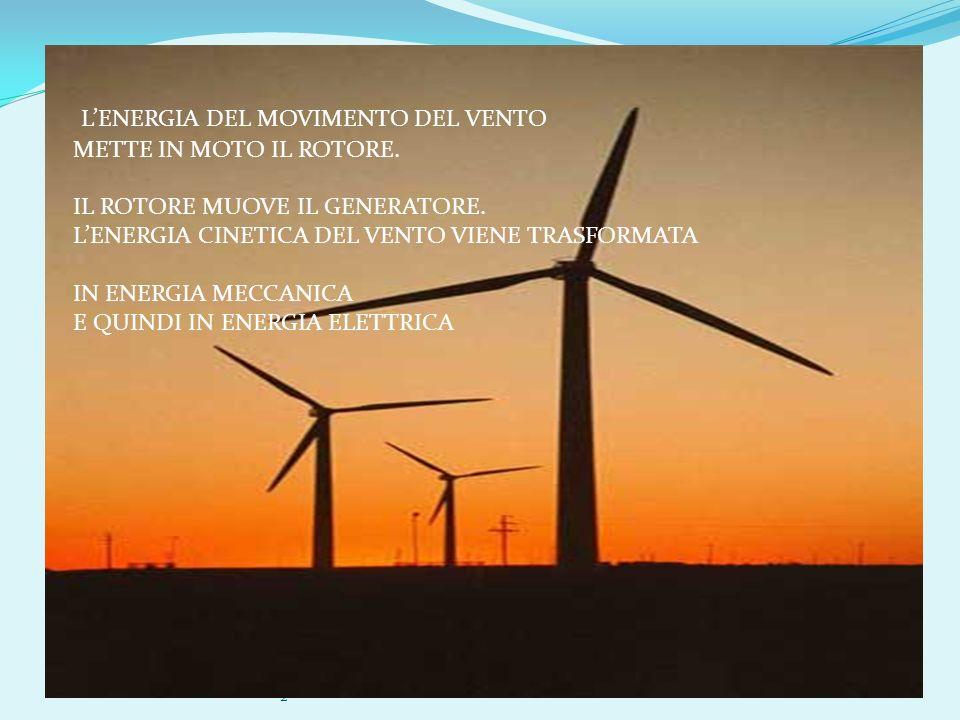 L'ENERGIA DEL MOVIMENTO DEL VENTO METTE IN MOTO IL ROTORE.