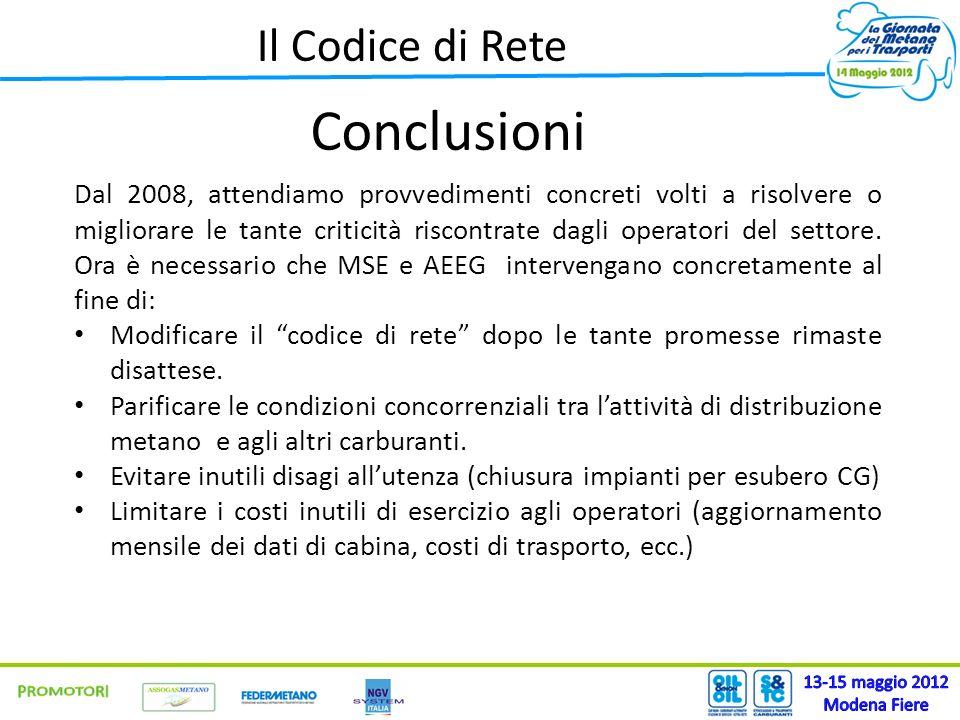 Conclusioni Il Codice di Rete 13-15 maggio 2012 PROMOTORI Modena Fiere