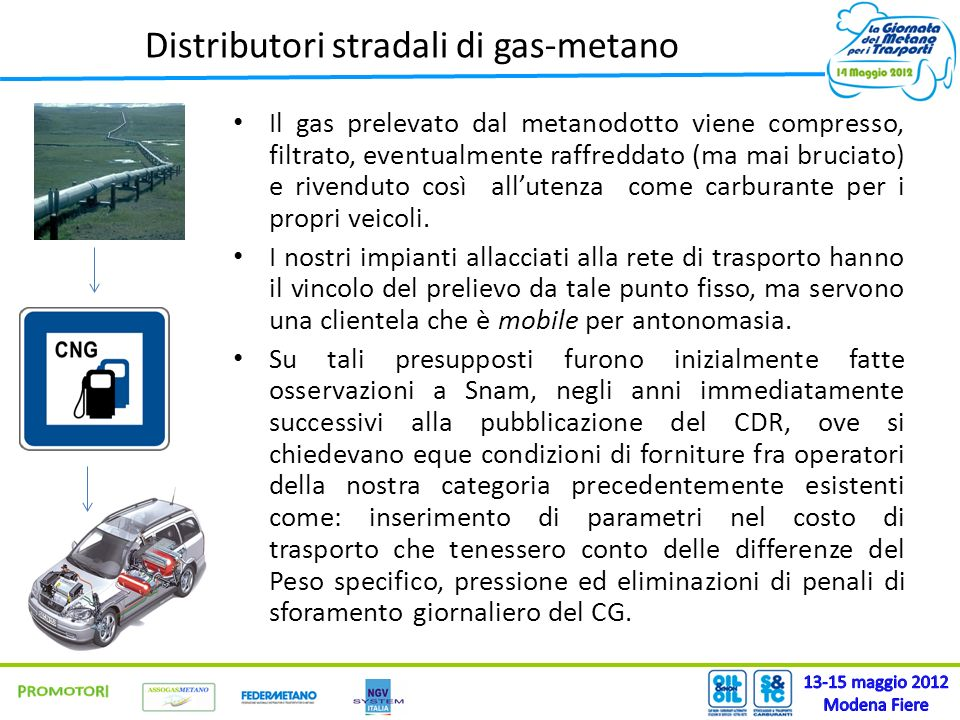 Distributori stradali di gas-metano