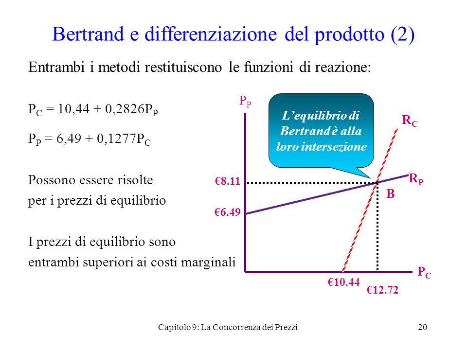 Bertrand e differenziazione del prodotto (2)