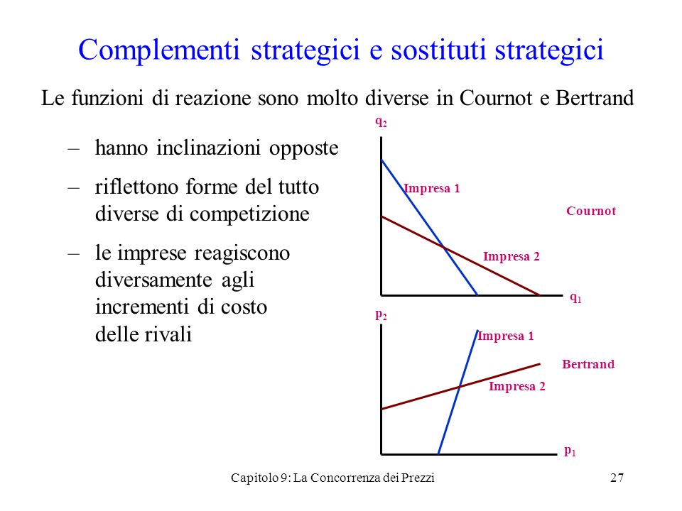 Complementi strategici e sostituti strategici