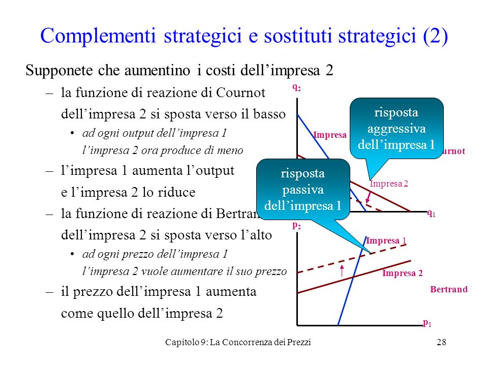 Complementi strategici e sostituti strategici (2)