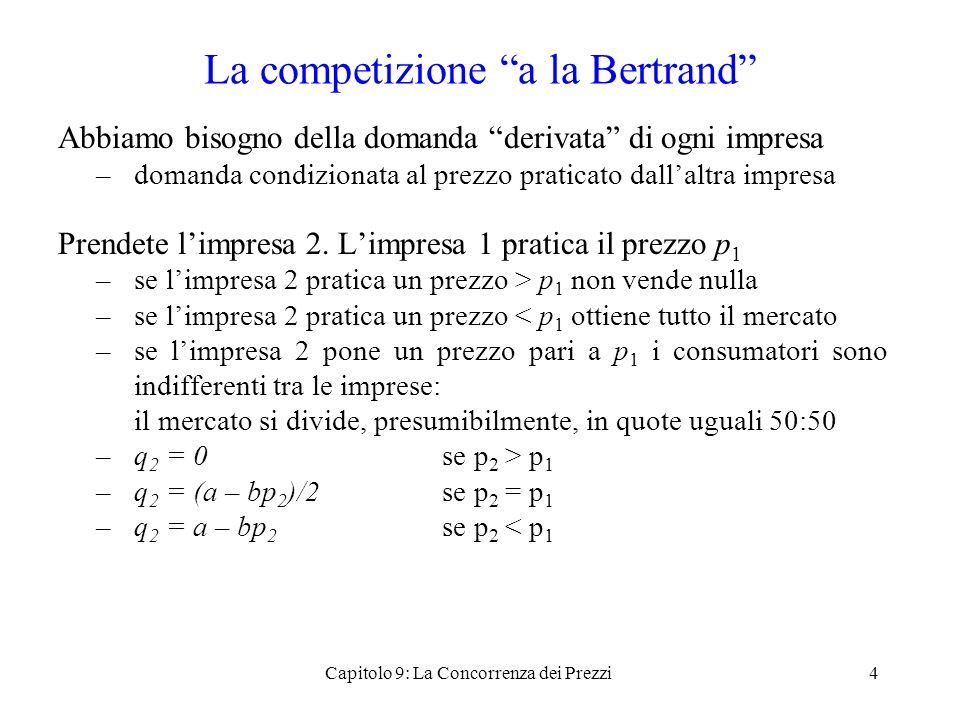 La competizione a la Bertrand