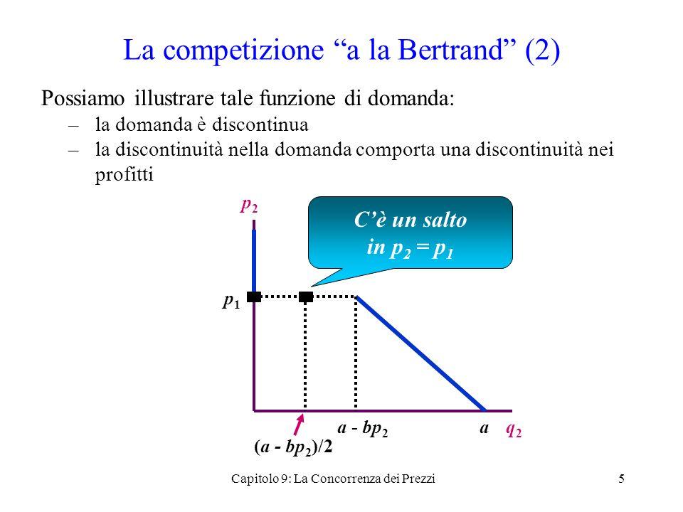 La competizione a la Bertrand (2)