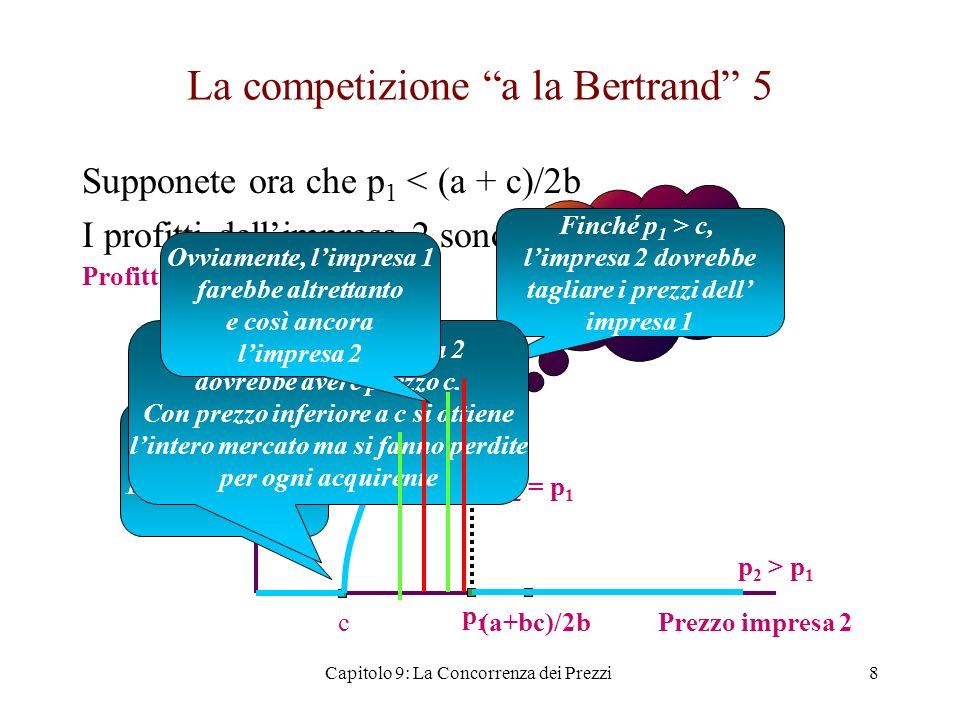 La competizione a la Bertrand 5