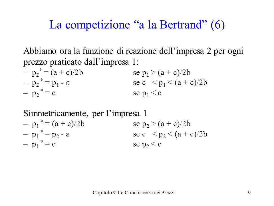 La competizione a la Bertrand (6)