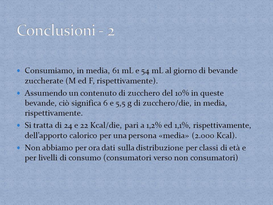 Conclusioni - 2 Consumiamo, in media, 61 mL e 54 mL al giorno di bevande zuccherate (M ed F, rispettivamente).