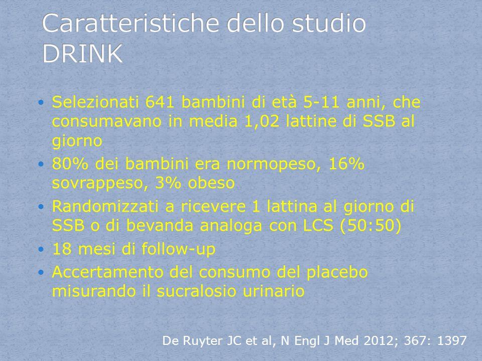 Caratteristiche dello studio DRINK