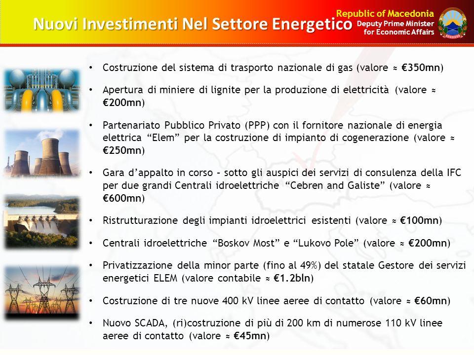 Nuovi Investimenti Nel Settore Energetico