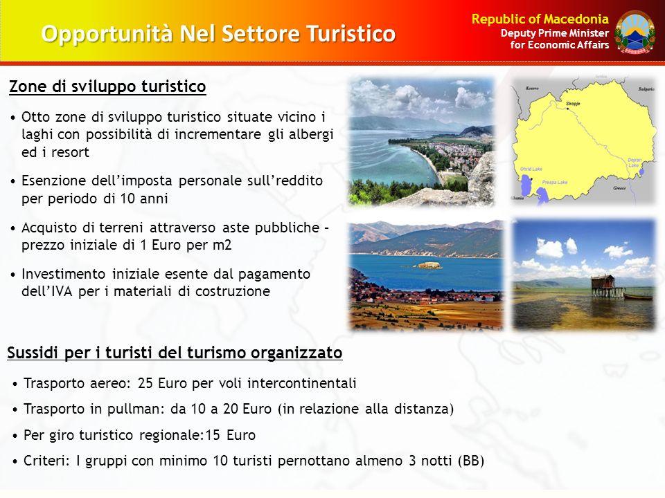 Opportunità Nel Settore Turistico
