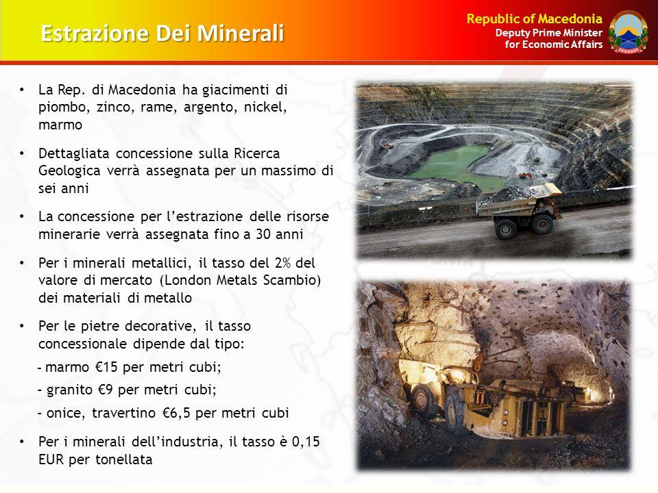 Estrazione Dei Minerali