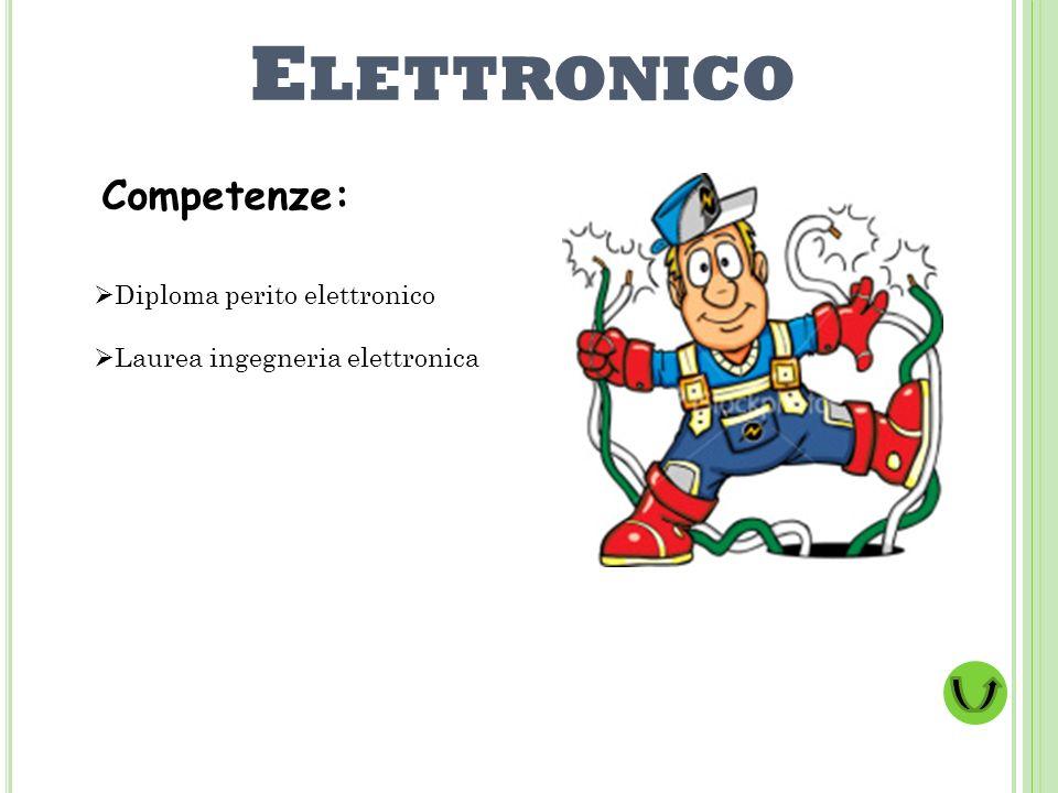 Elettronico Competenze: Diploma perito elettronico