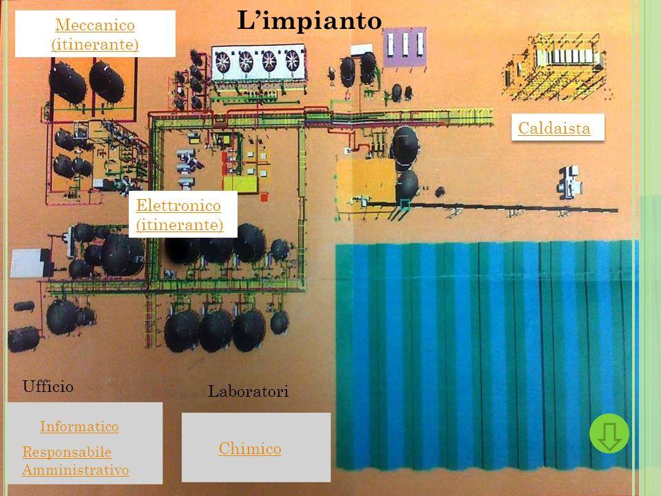 L'impianto Meccanico (itinerante) Caldaista Elettronico (itinerante)