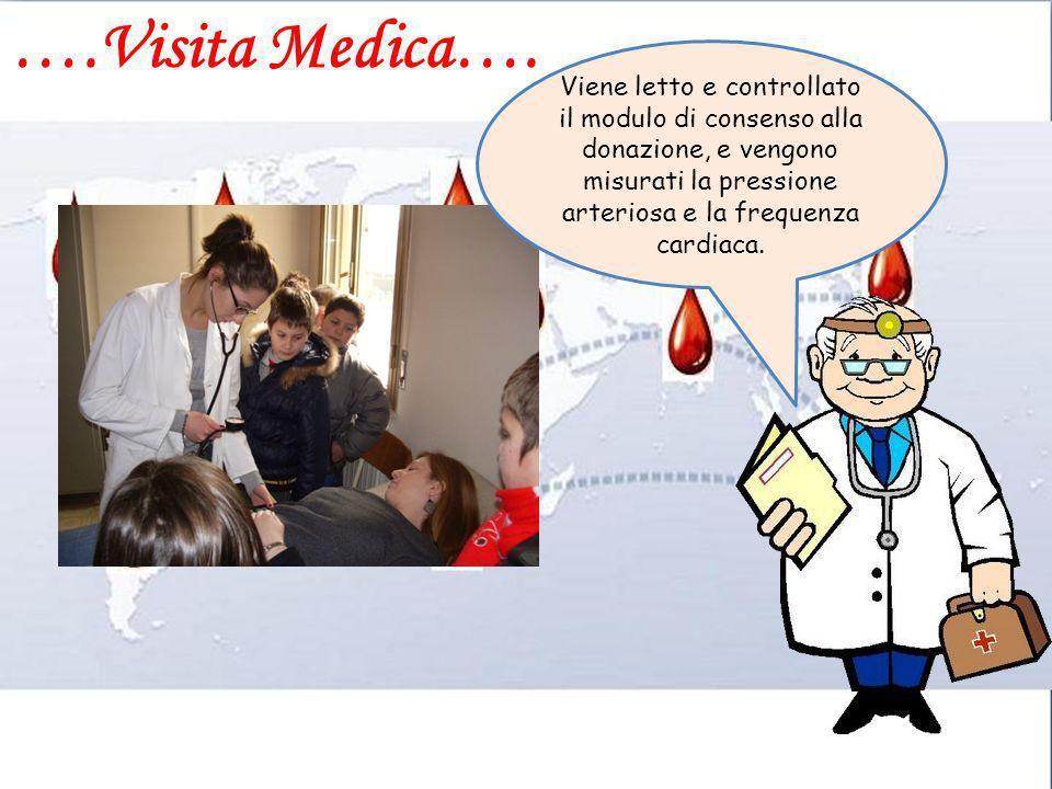 ….Visita Medica….