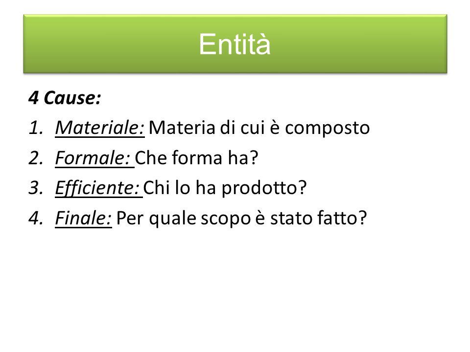 Entità 4 Cause: Materiale: Materia di cui è composto