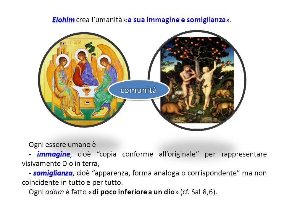 Elohim crea l'umanità «a sua immagine e somiglianza».