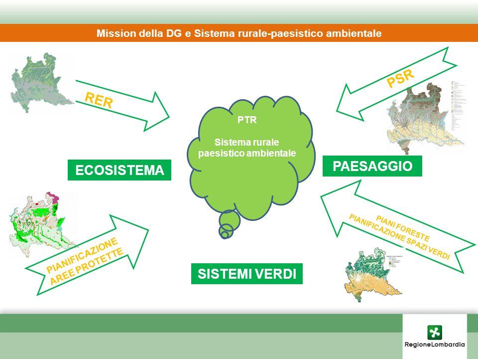 Mission della DG e Sistema rurale-paesistico ambientale