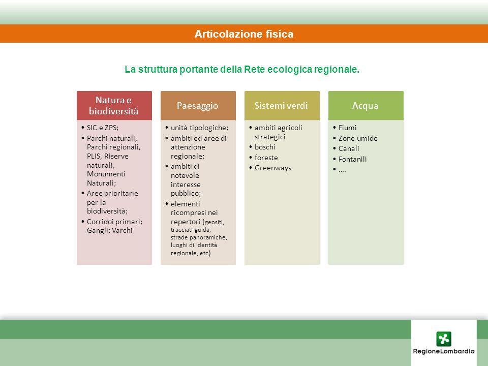 La struttura portante della Rete ecologica regionale.