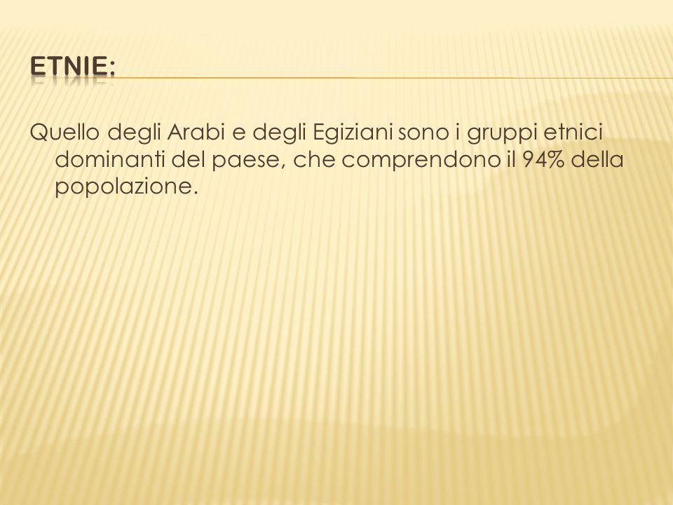 Etnie: Quello degli Arabi e degli Egiziani sono i gruppi etnici dominanti del paese, che comprendono il 94% della popolazione.