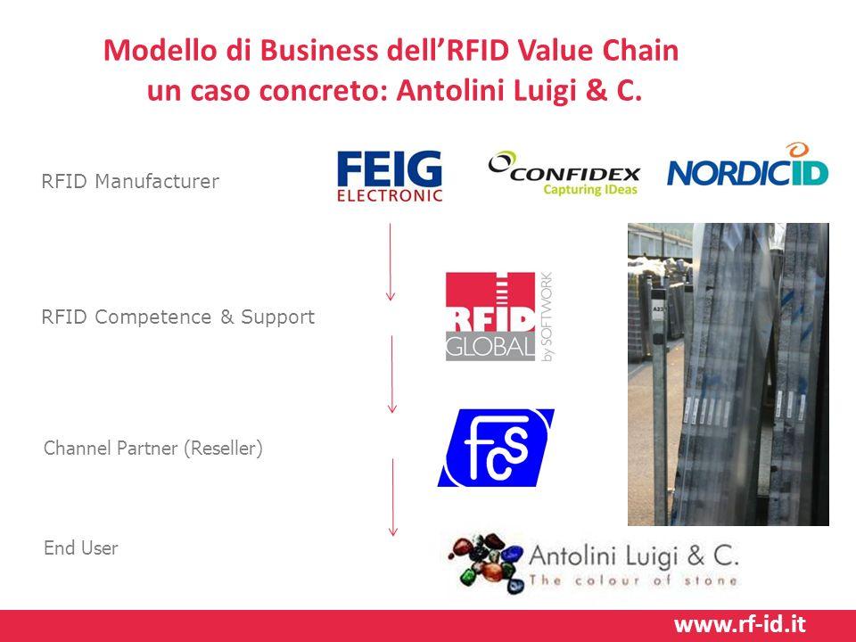 Modello di Business dell'RFID Value Chain un caso concreto: Antolini Luigi & C.