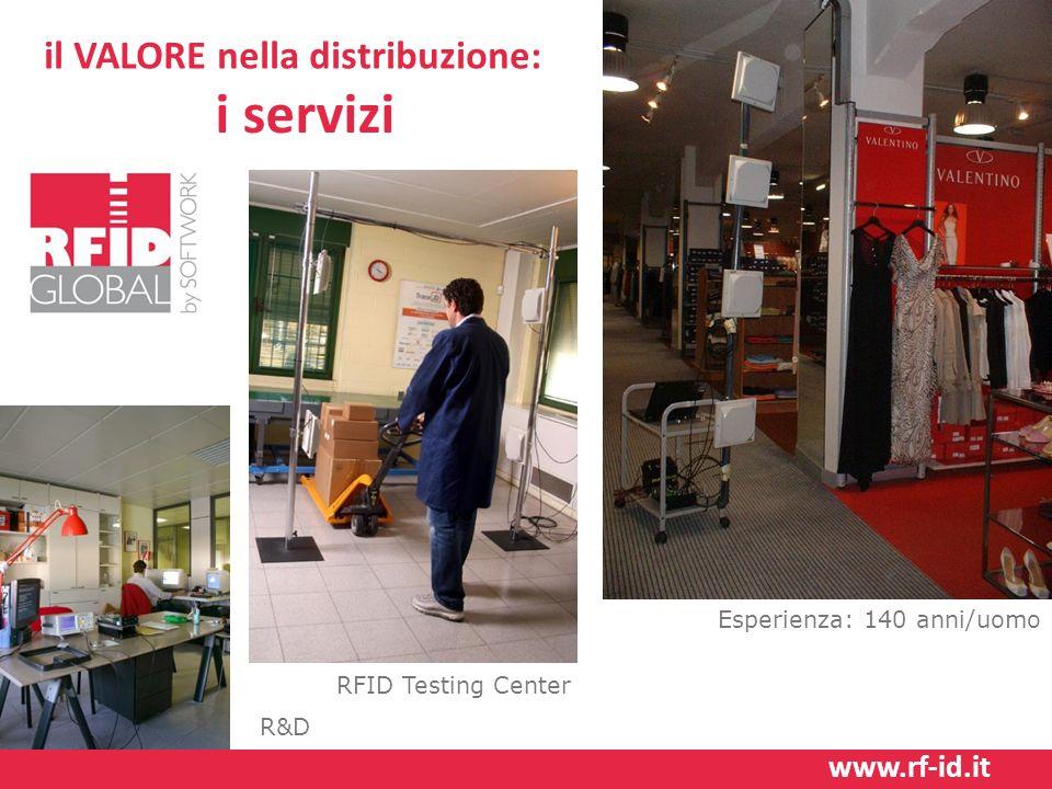 i servizi il VALORE nella distribuzione: www.rf-id.it