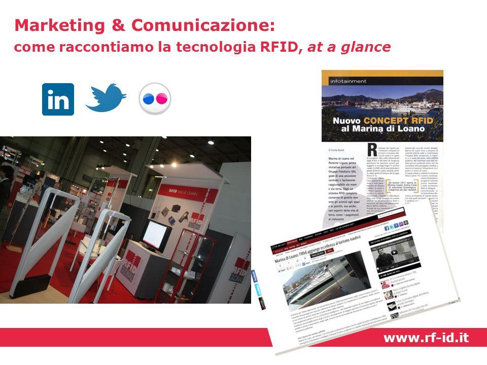 Marketing & Comunicazione: