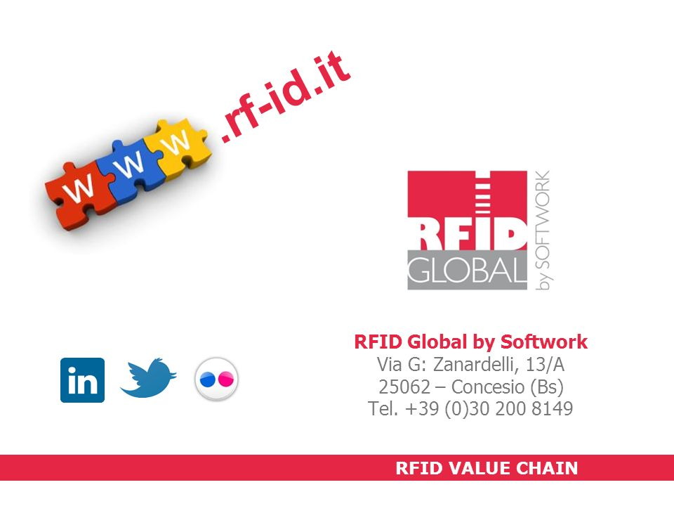 RFID Global by Softwork