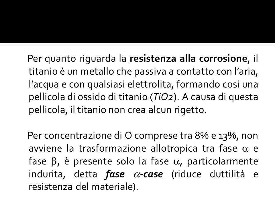 Per quanto riguarda la resistenza alla corrosione, il titanio è un metallo che passiva a contatto con l'aria, l'acqua e con qualsiasi elettrolita, formando cosi una pellicola di ossido di titanio (TiO2).