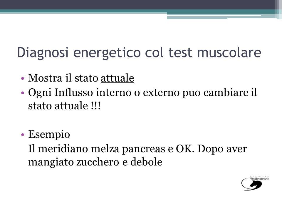 Diagnosi energetico col test muscolare