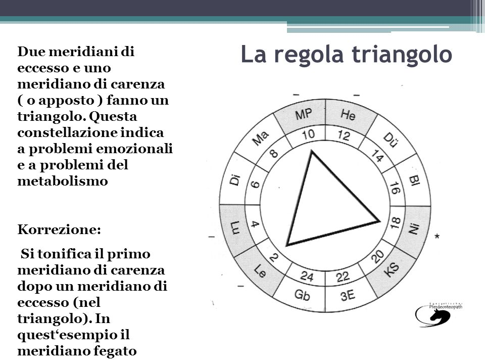 La regola triangolo