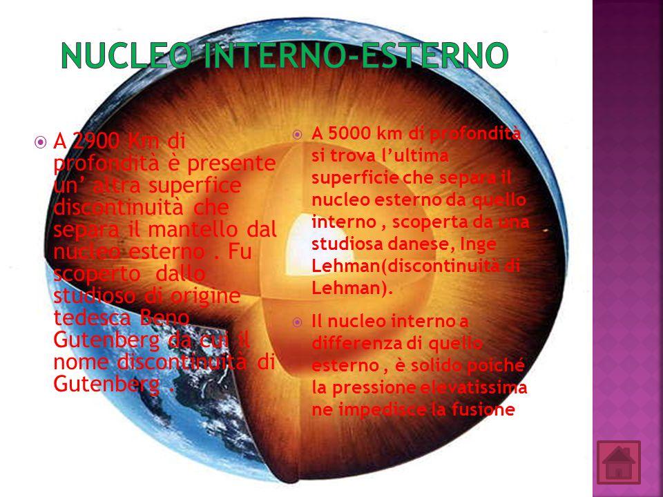 Nucleo interno-esterno