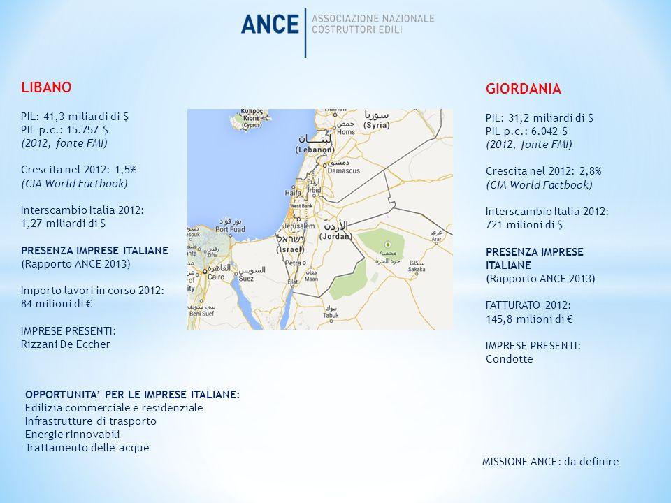 LIBANO GIORDANIA PIL: 41,3 miliardi di $ PIL: 31,2 miliardi di $