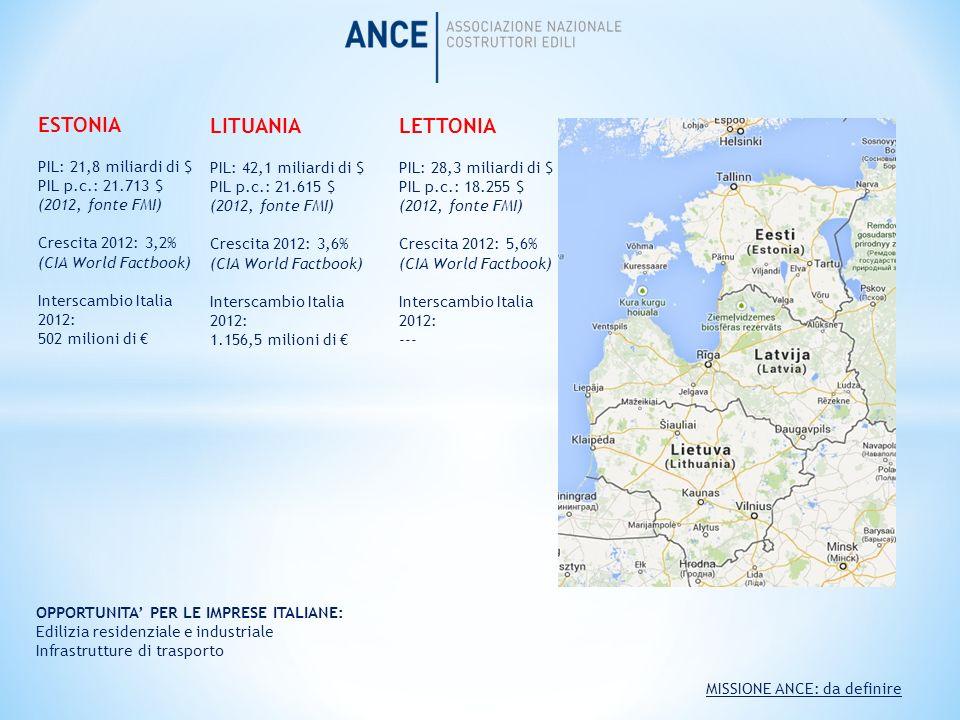 ESTONIA LITUANIA LETTONIA PIL: 21,8 miliardi di $ PIL p.c.: 21.713 $