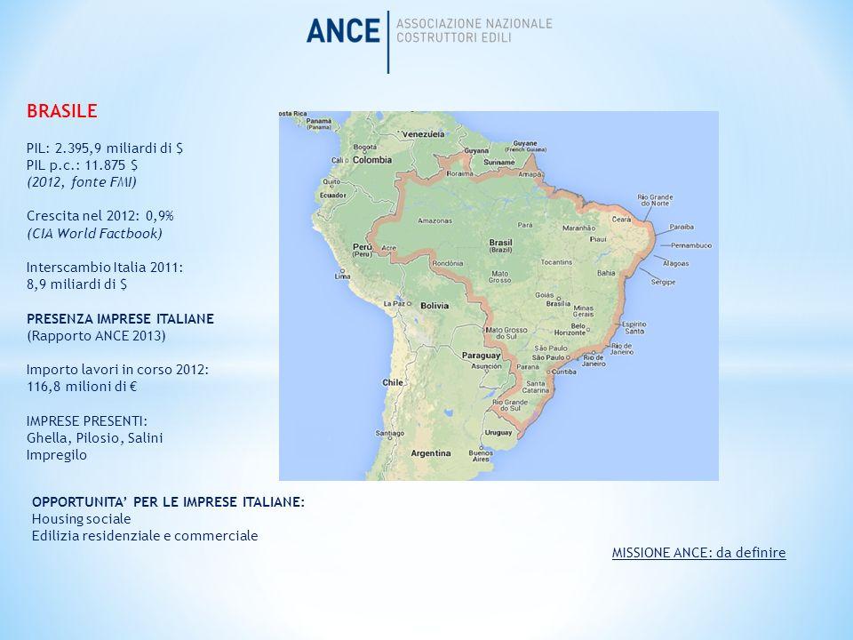 BRASILE PIL: 2.395,9 miliardi di $ PIL p.c.: 11.875 $