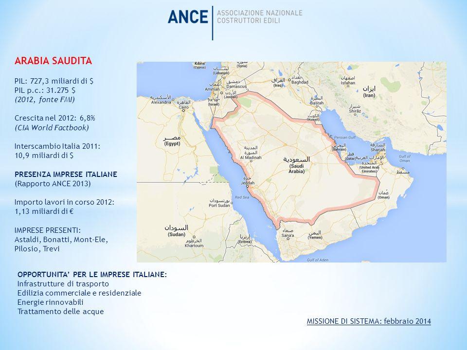 ARABIA SAUDITA PIL: 727,3 miliardi di $ PIL p.c.: 31.275 $