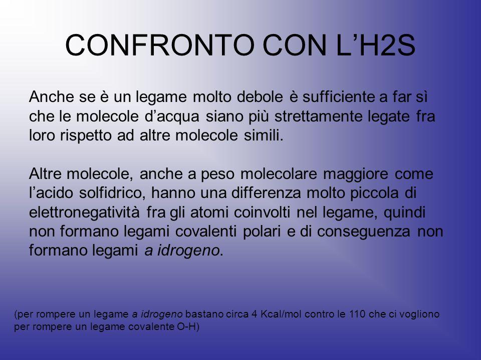 CONFRONTO CON L'H2S