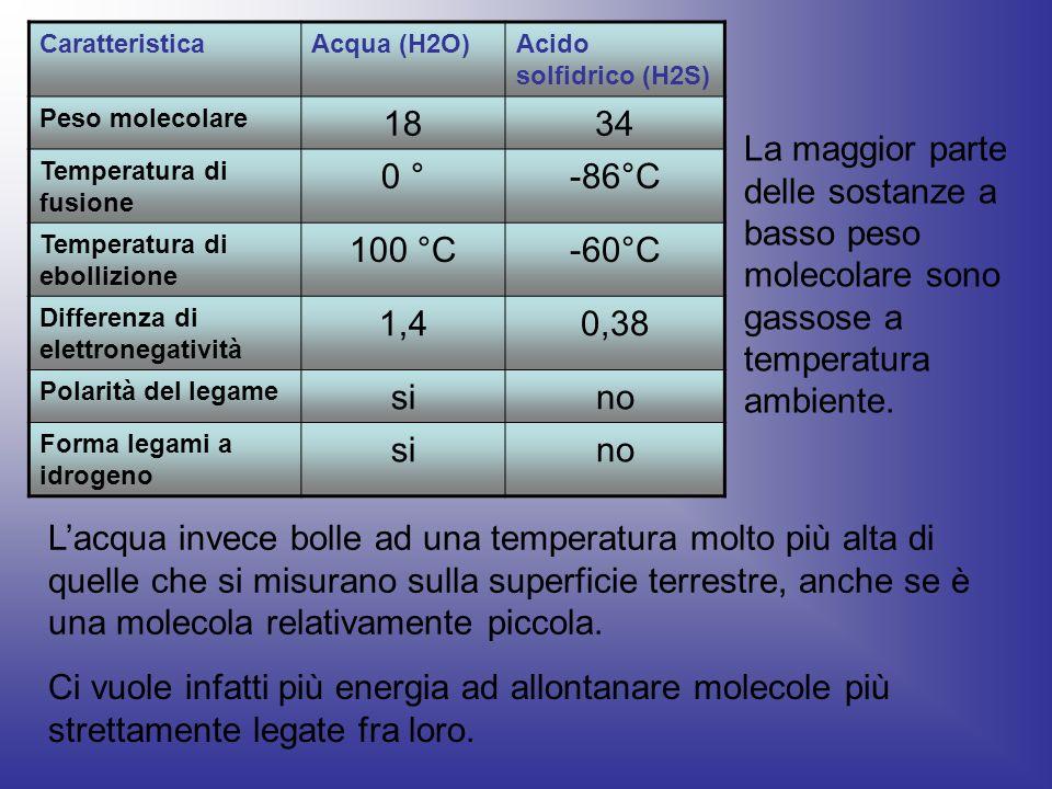 Caratteristica Acqua (H2O) Acido solfidrico (H2S) Peso molecolare. 18. 34. Temperatura di fusione.