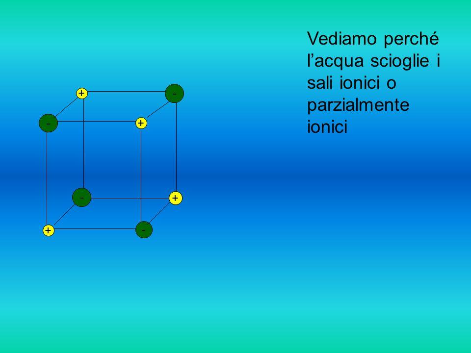 Vediamo perché l'acqua scioglie i sali ionici o parzialmente ionici