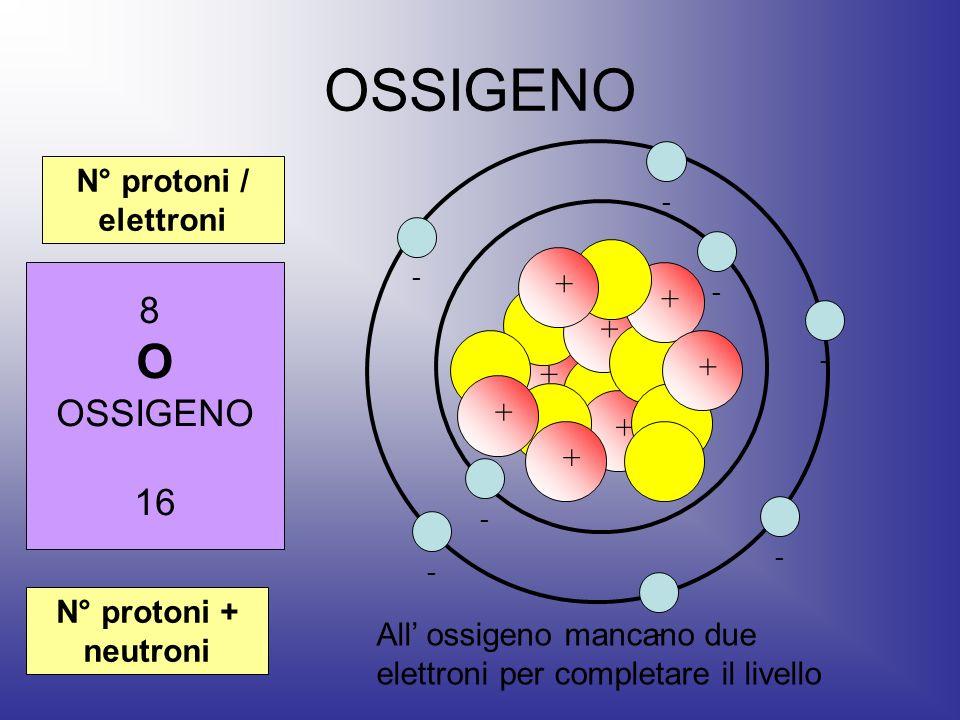 OSSIGENO O 8 OSSIGENO 16 N° protoni / elettroni +