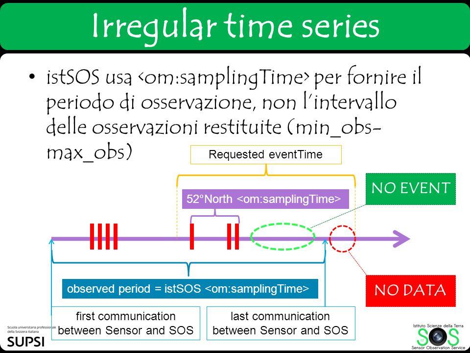 Irregular time series