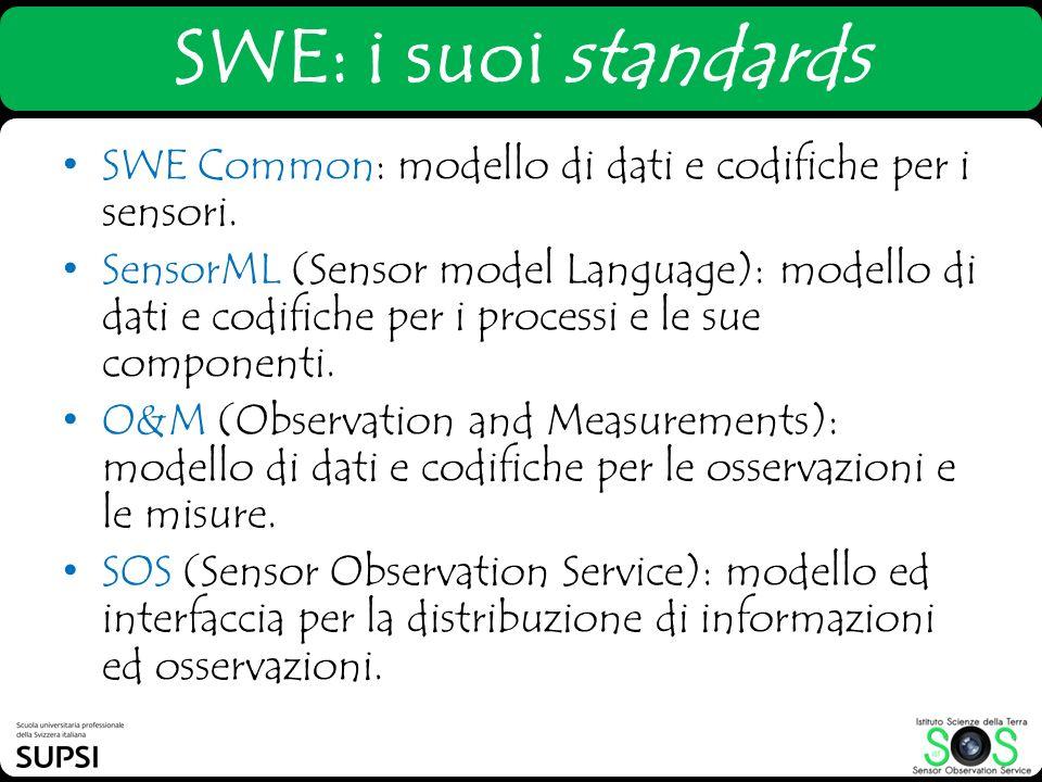 SWE: i suoi standards SWE Common: modello di dati e codifiche per i sensori.