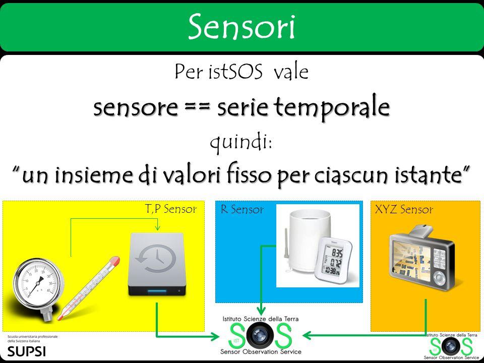 Sensori sensore == serie temporale