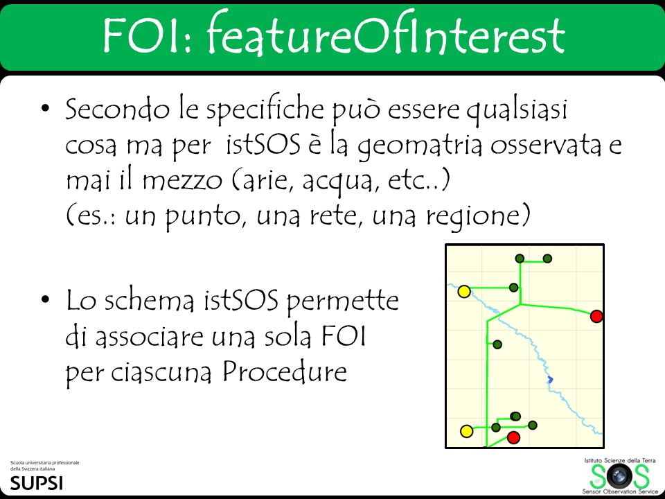 FOI: featureOfInterest