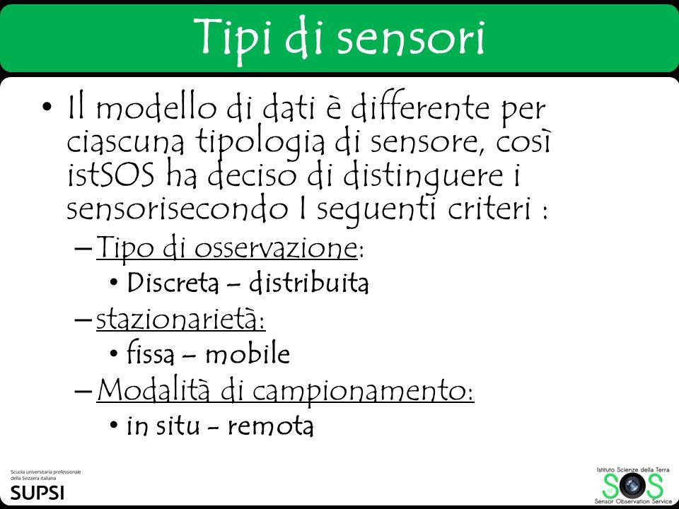 Tipi di sensori