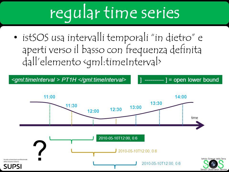 regular time series istSOS usa intervalli temporali in dietro e aperti verso il basso con frequenza definita dall'elemento <gml:timeInterval>