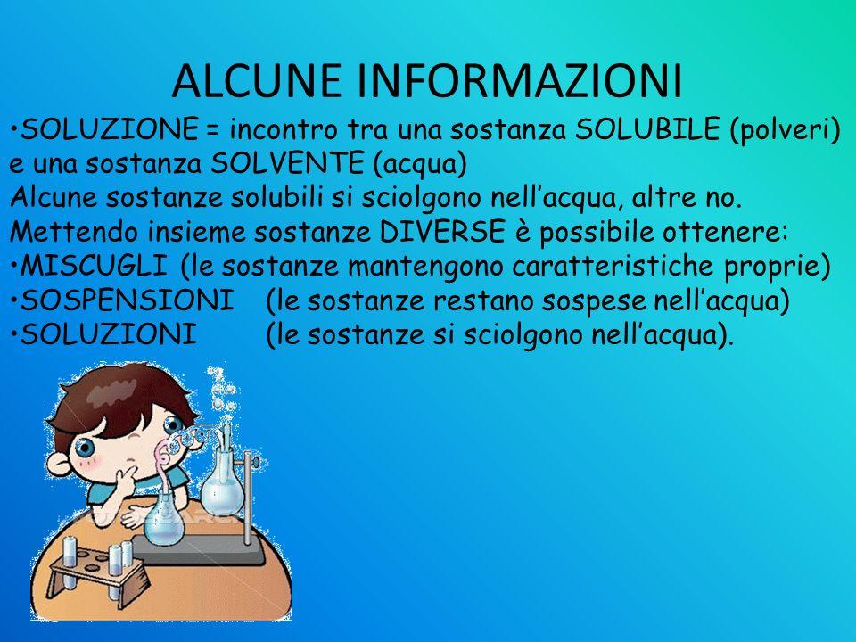 ALCUNE INFORMAZIONI SOLUZIONE = incontro tra una sostanza SOLUBILE (polveri) e una sostanza SOLVENTE (acqua)