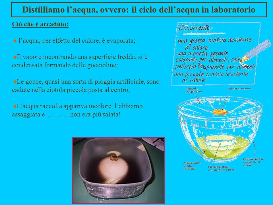 Distilliamo l'acqua, ovvero: il ciclo dell'acqua in laboratorio
